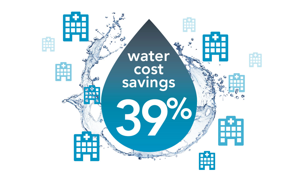 Water cost savings