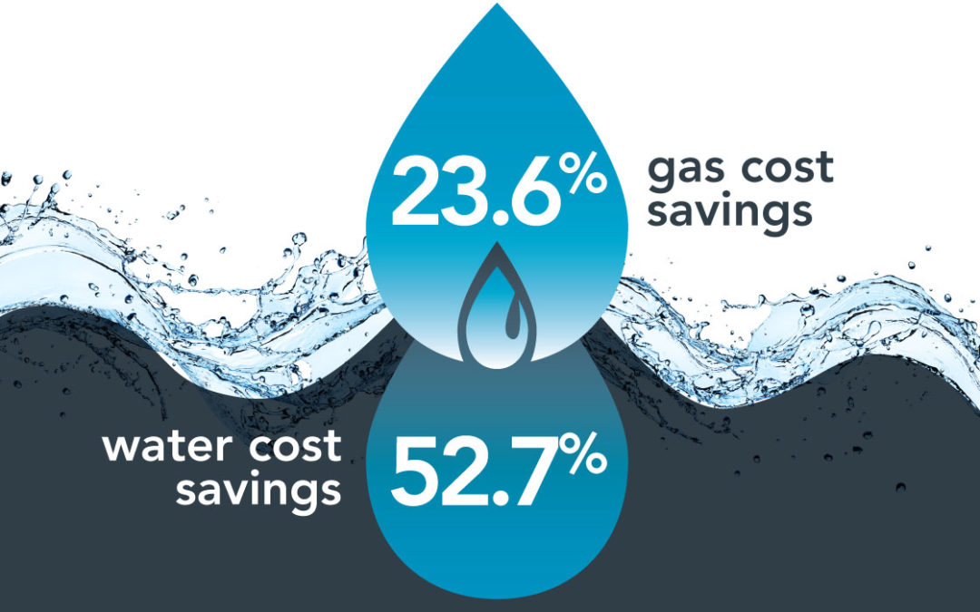 Measurement Verification Proves Water Saver Solutions Delivers ROI for Hospitals